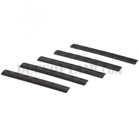 Keymod Rail Panel Kit Wadsn